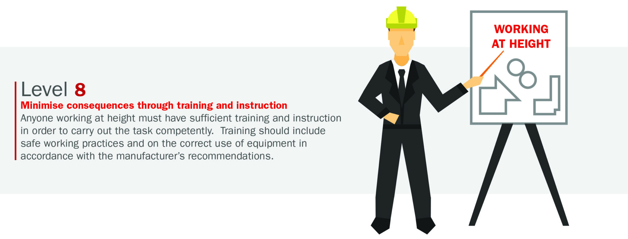 work at height instruction and training