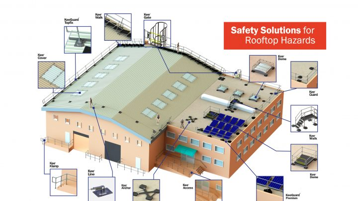 Height Safety & Fall Protection Solutions